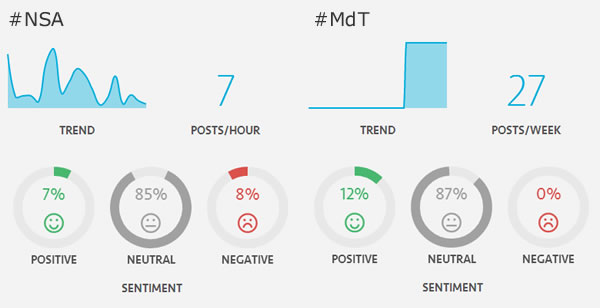 tagboard-nsa-versus-mdt