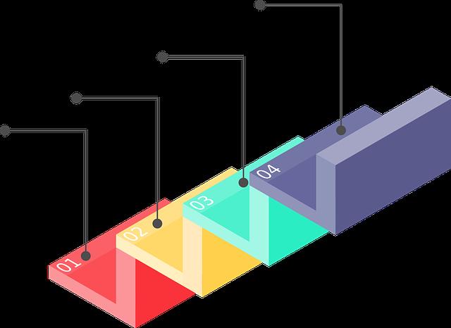 Diseño de infografías: las claves que debes conocer