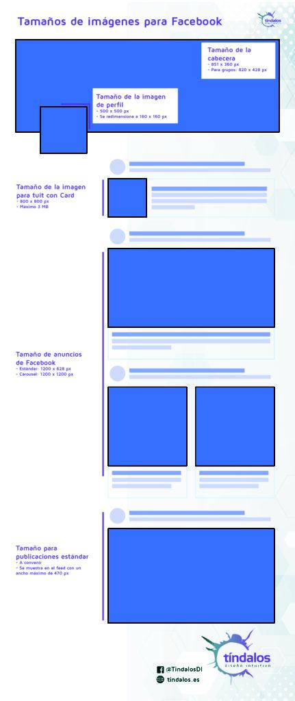 Tamaño de imágenes de redes para Facebook 2020