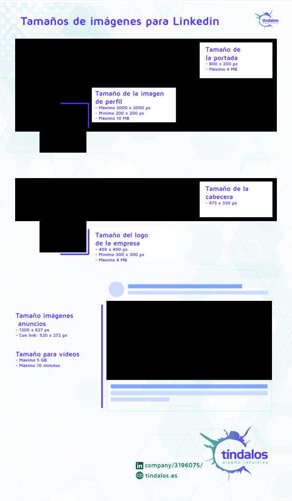 Tamaño redes LinkedIn 2020